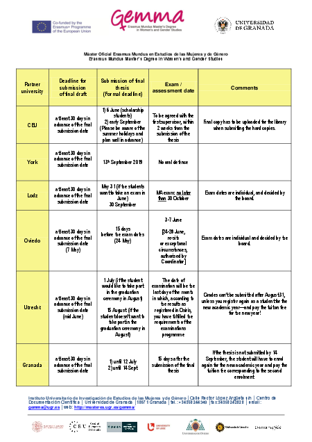 Mla format for page numbers in an essay